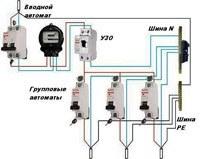 Электропроводка на даче город Осинники