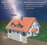 монтаж молниеприемника г.Осинники